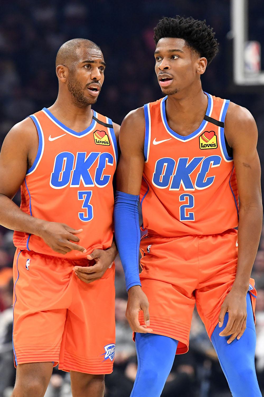 2020 Oklahoma City Thunder season