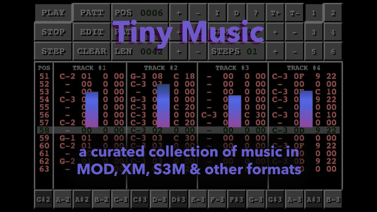 Tiny Music – A MASSIVE Curated Collection of Music in MOD, XM, S3M & Other Formats