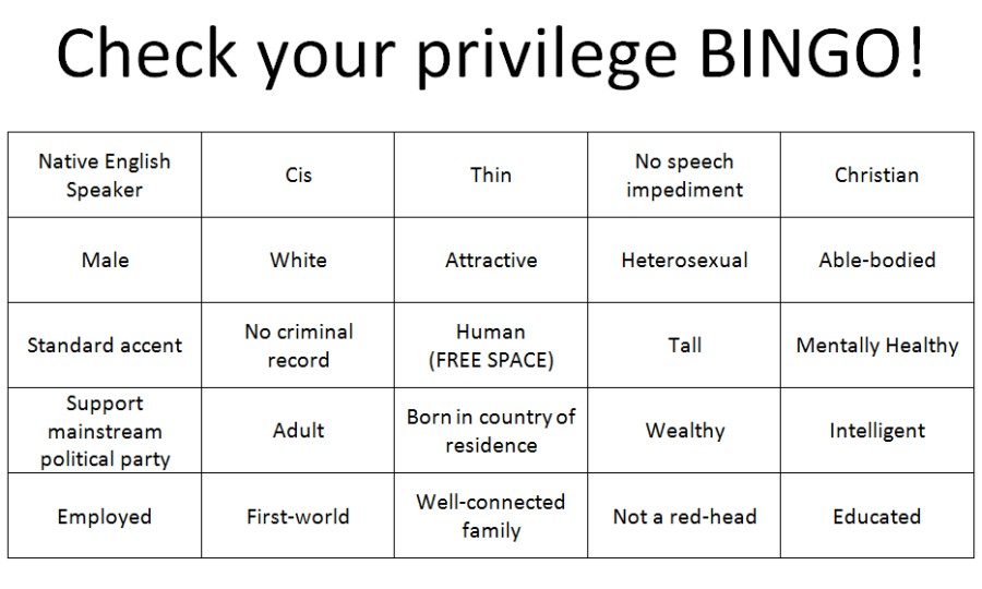 Image result for images: privilege