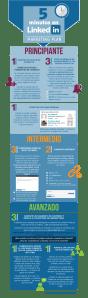 Infografía de Linkedin
