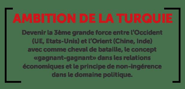 Ambition-de-la-Turquie