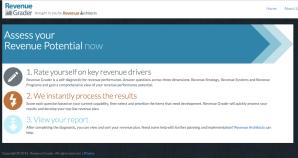 Revenue Grader