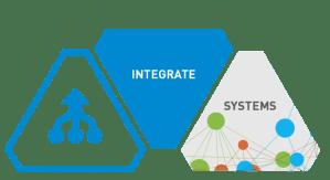 Integrate revenue systems