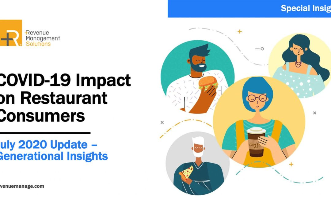 COVID-19 Impact on Restaurant Consumers: Generational Insights