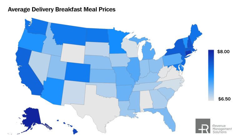 Average QSR breakfast meal prices