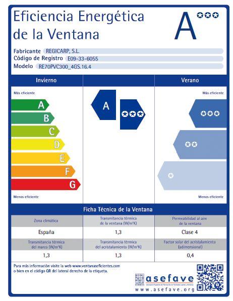 Plan renove 2018 Valencia