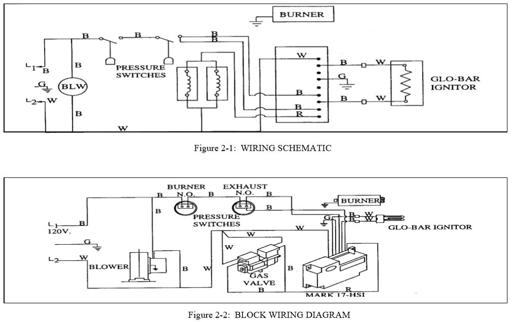 Wiring Schematics  Wiring Diagram