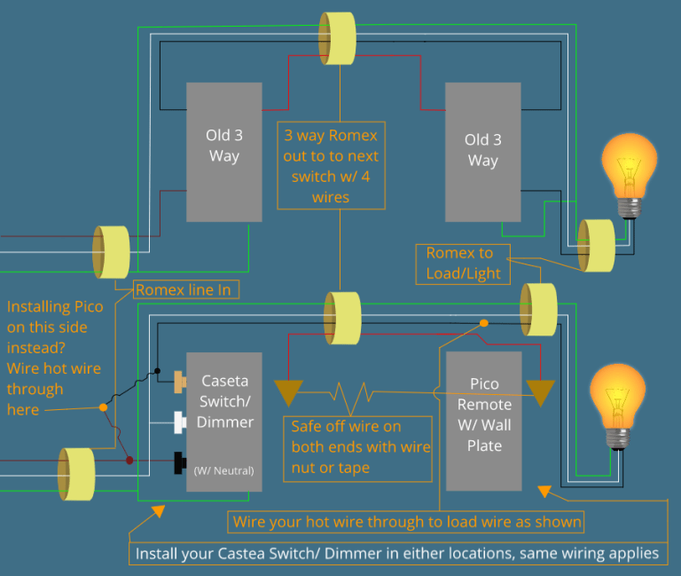 lutron 3 way dimmer wiring diagram lutron caseta in wall dimmer diy install review daily life lutron skylark 3 way dimmer wiring diagram lutron caseta in wall dimmer diy