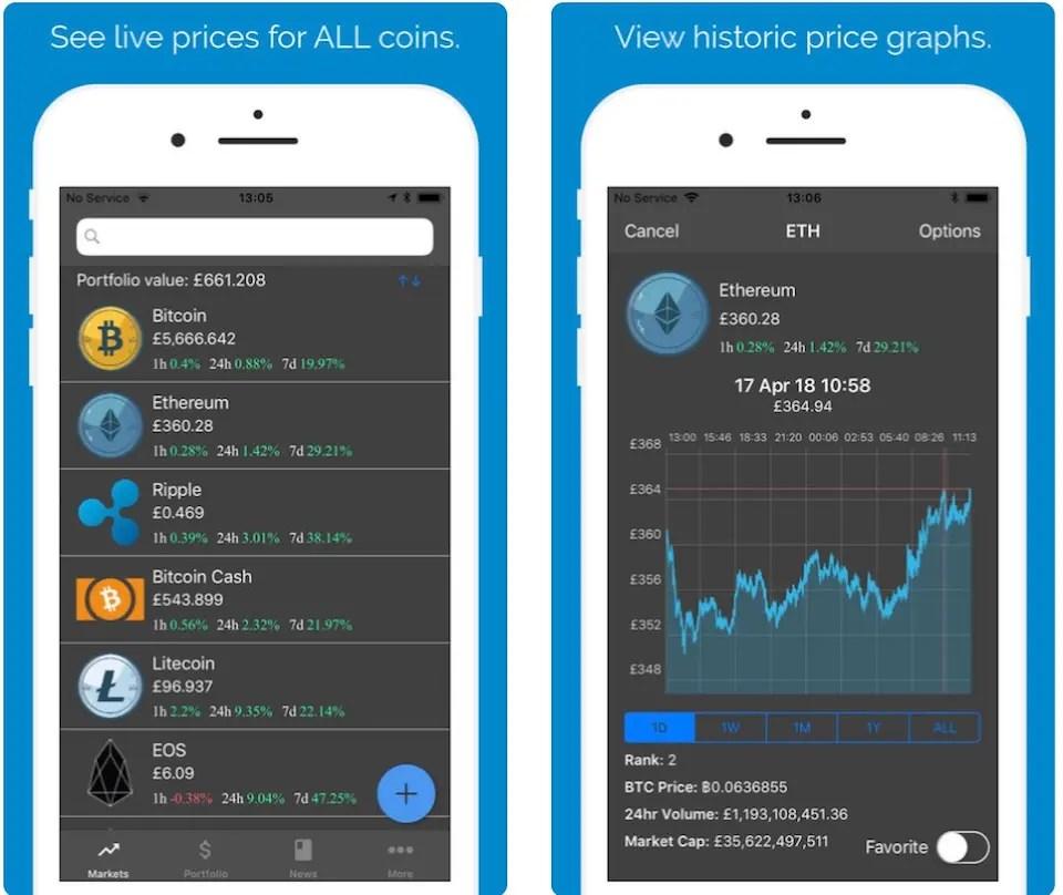 kako zaraditi novac trgujući bitcoin dan 4 trgujte demo računom za kriptovalute