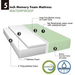 Comfort & Relax Memory Foam Mattress 5 Inch for Bunk Bed/Trundle Bed/Day Bed, Light Green, Twin XL