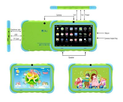 2018 iRULU 7-inch Kids Tablet IPS HD Screen, Android 7.1, RAM 1GB 16GB Storage