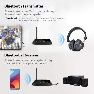 Avantree Oasis Plus aptX HD Long Range Bluetooth Transmitter Receiver