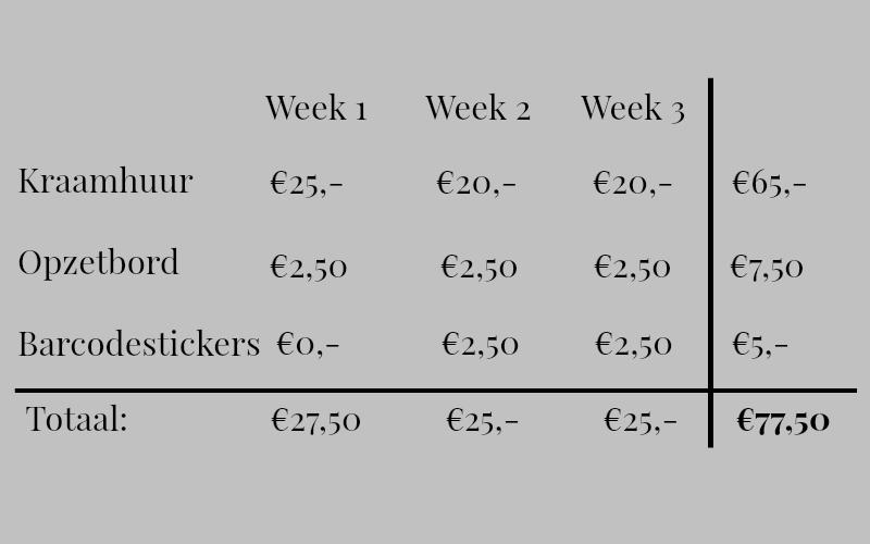 Kosten Jouw Marktkraam