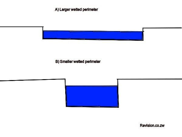 cross-sectional-profile-min