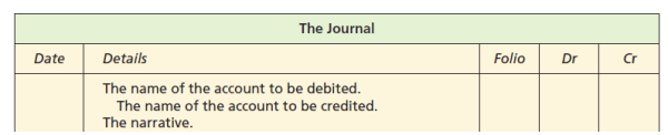 The layout of a journal. Image credit Frank Wood's Business Accounting 1.
