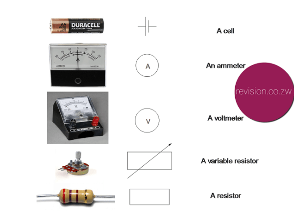 Common electric symbols