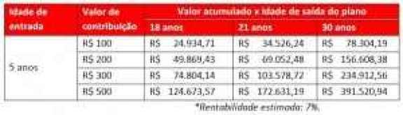 tabela Mapfre