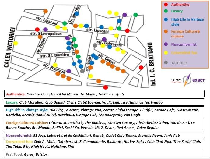 Harta Centrul Vechi_Tipologii localuri si consumatori