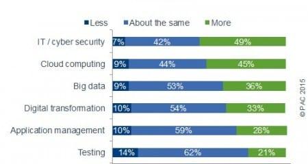36 big data
