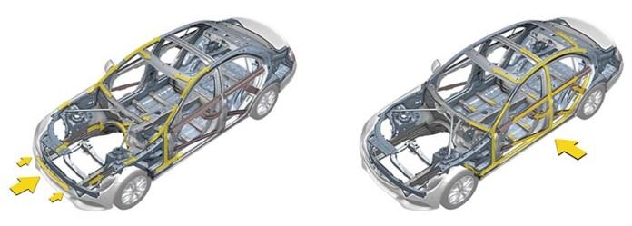 Comportamiento de la carrocería ante un impacto frontal y lateral