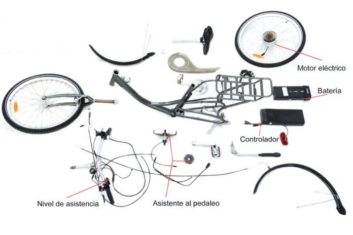 95_motos_Componentes eléctricos de una bicicleta_con partes