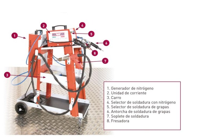 Equipo Single Gas Plastic Welder, de MWN