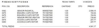 CESVIMAP_peritos_importes sustitución de capo activo