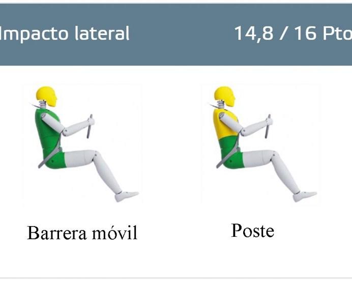 Ejemplo de clasificación Euro NCAP para impactos laterales