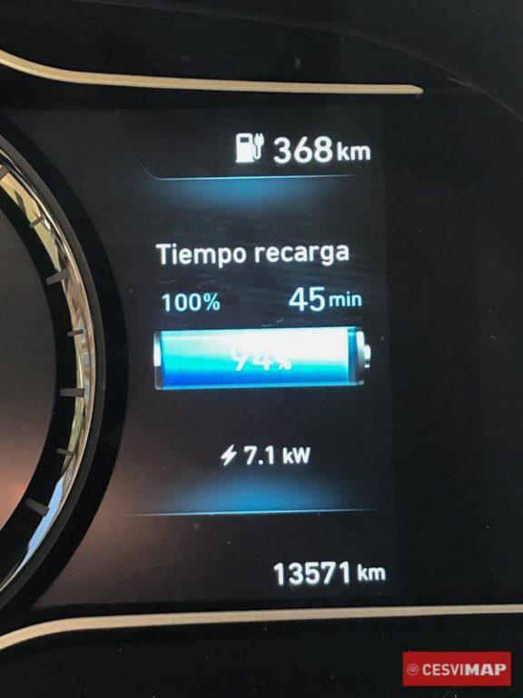Informe del tiempo de carga de la batería del Hyundai KONA