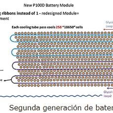 Segunda generación de baterías