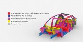 Aceros empleados en la construcción del León 2020.