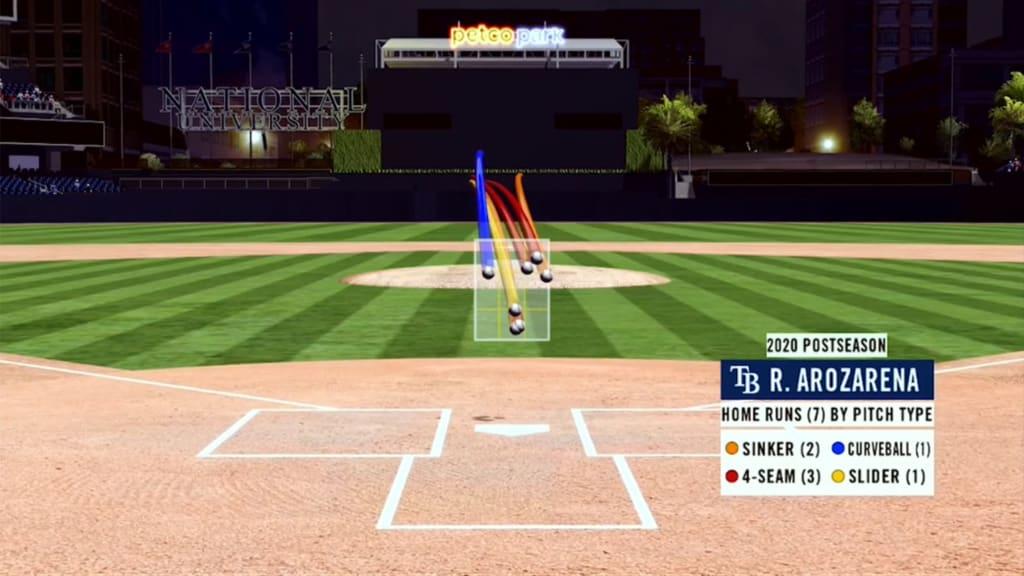 MLB.com/Baseball Savant