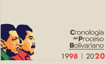Cronología del Proceso Bolivariano, 1998-2020