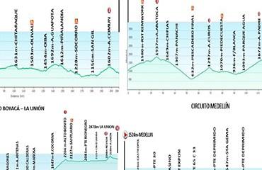 La segunda semana de la Vuelta a Colombia 2018 traerá espectaculares etapas