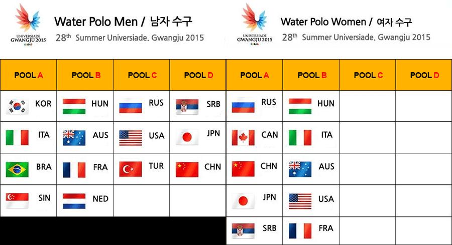 WaterPolo-Gwangju