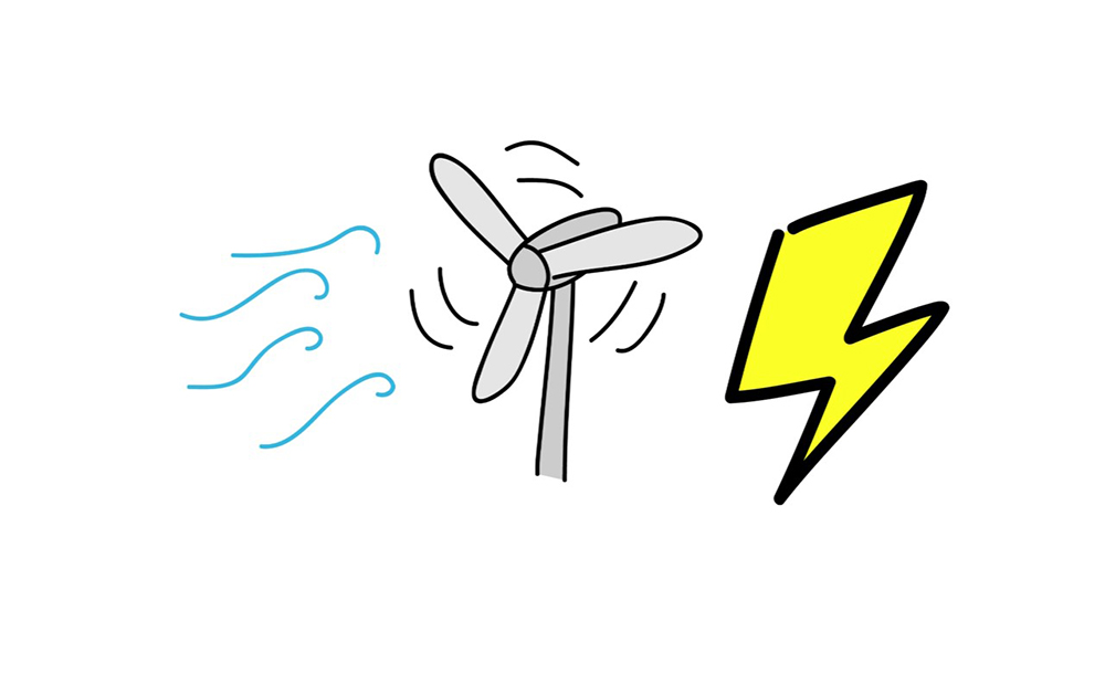 un panel eólico urbano, revolución en energías renovables