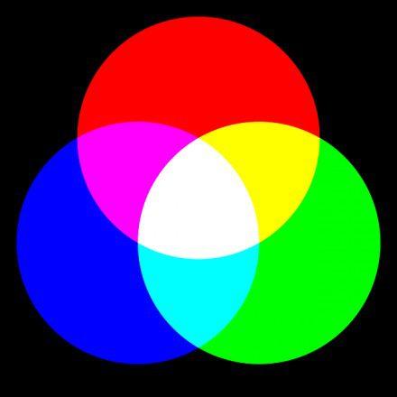 las moléculas emitirán  colores más puros en pantallas con un bajo consumo