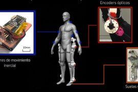 ur – exoesqueleto para pacientes con lesiones de médula ósea