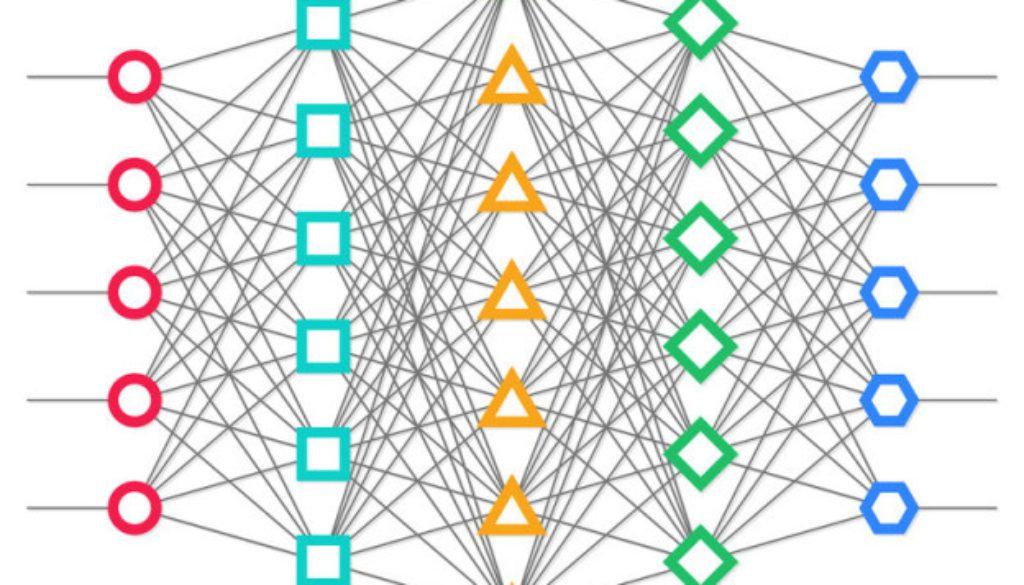 Mundo pequeño redes