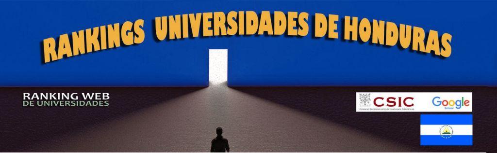 Ranking Web de universidades 2020: EL SALVADOR Y HONDURAS