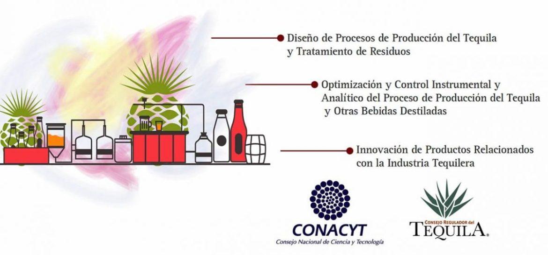 UAG Universidad Autonoma de Guadalajara Maestria ProcesosTequila info