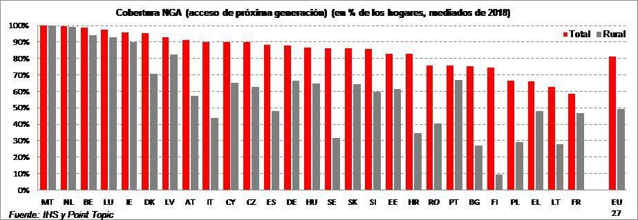 CAMBIO DEMOGRAFICO DE LA COMISIÓN AL PARLAMENTO EUROPEO