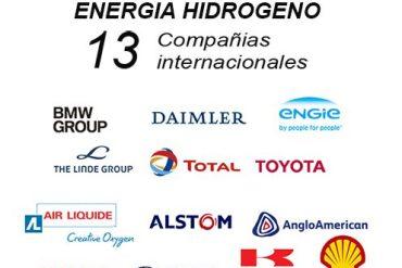13 líderes internacionales promueven el hidrógeno intentando salvar el cambio climatico