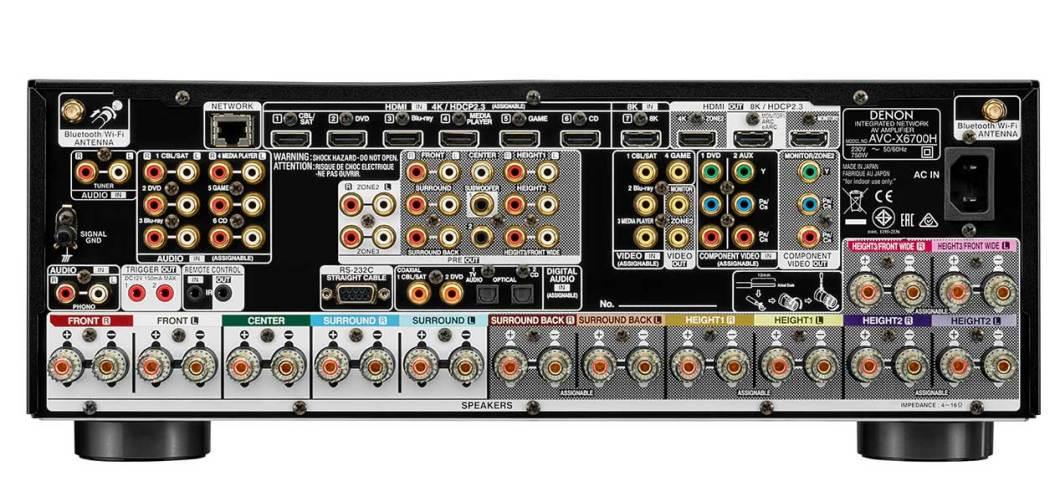 amplificadores AVR preparados para 8K