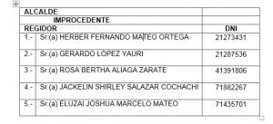 Lista de candidatos ADMISIBLE por el JEE. Tarma