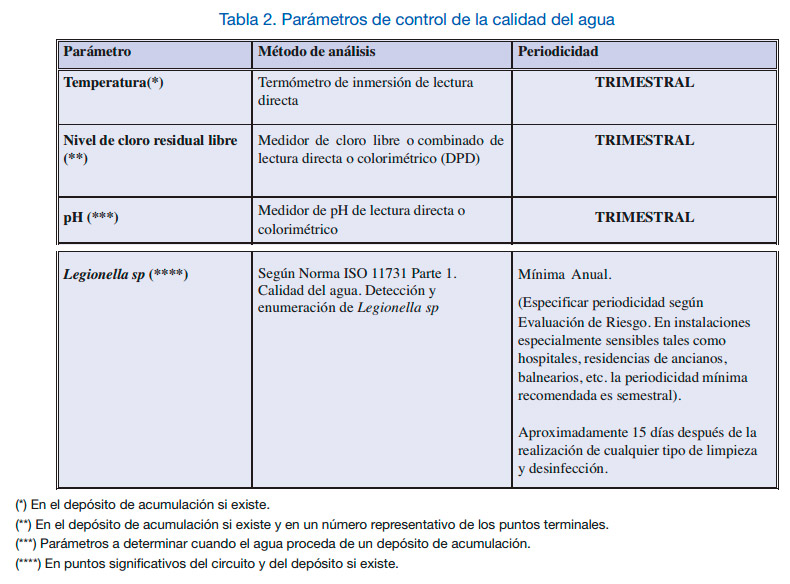 parametros-control-calidad-agua