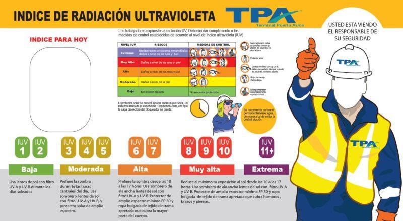 Proteger de la radiación solar según índices UV