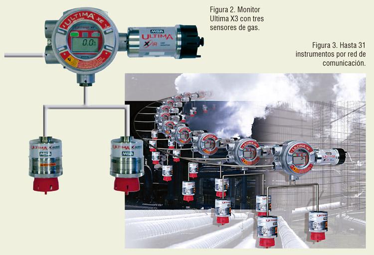 monitoreo-permanente-de-gases-toxicos-en-mineria-subterranea-msa-3
