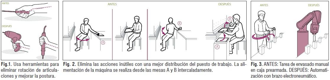 Control de riesgos asociados a trastornos musculoesqueléticos-1