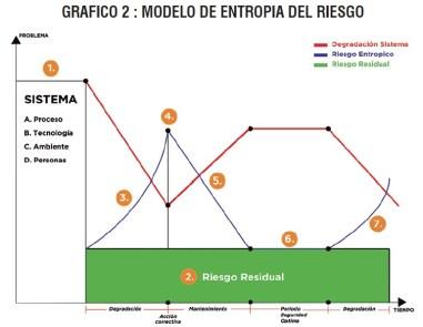 Gestión de riesgos como estrategia organizacional -2